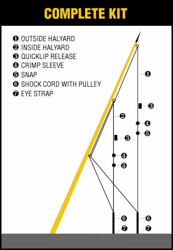 Rigging Kit | Malinco Marine Wire